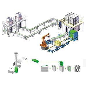 Линија за палетирање производње секундарне амбалаже