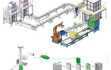 линија за палетизацију производње секундарне амбалаже